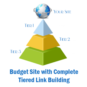 Authority Site with Complete Tiered Link Building